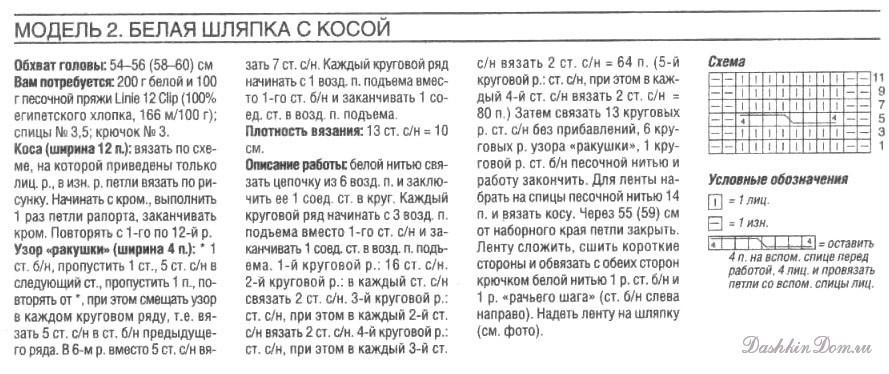 Вязание шапок крючком Схемы и описание вязания шапок